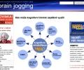 Brainjogging.cz