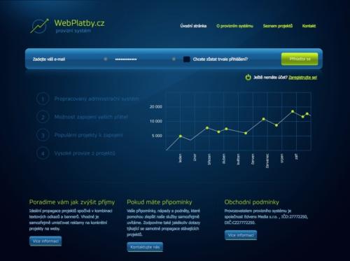 Webplatby.cz